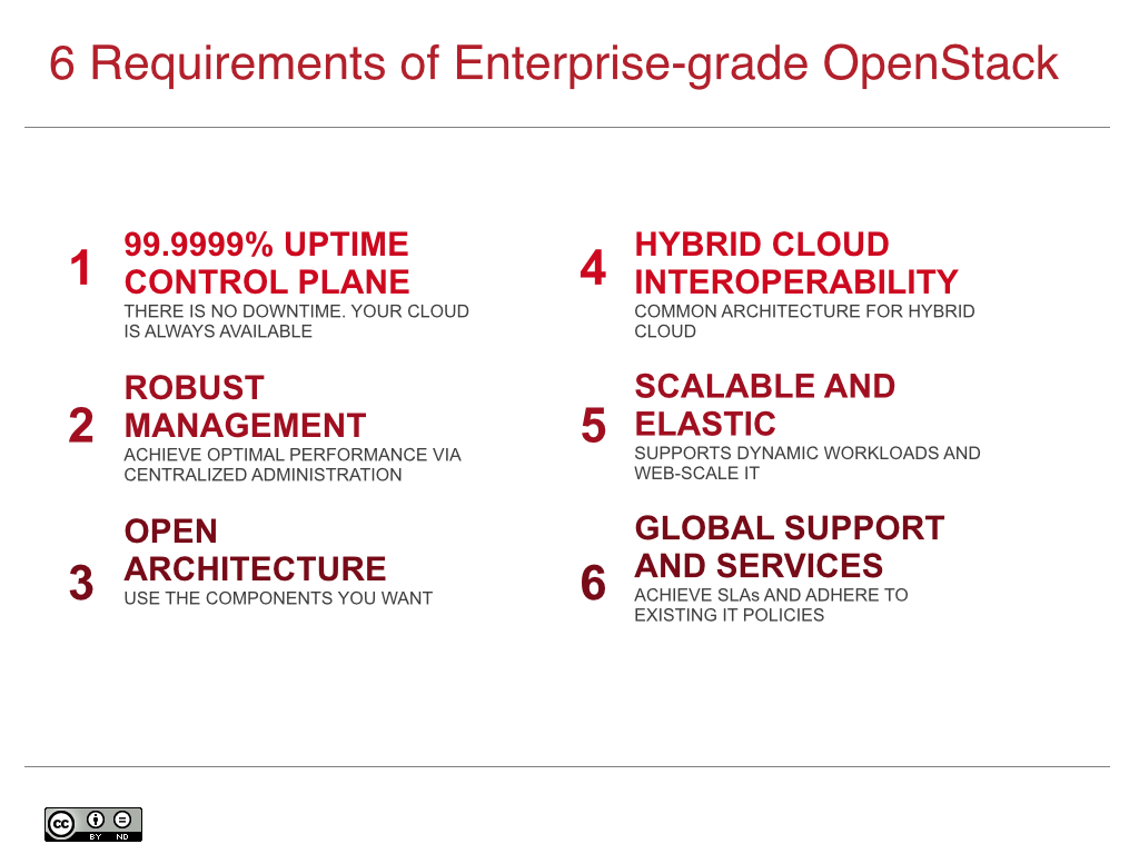 6 Requirements for Enterprise-grade OpenStack Supporting Material.002